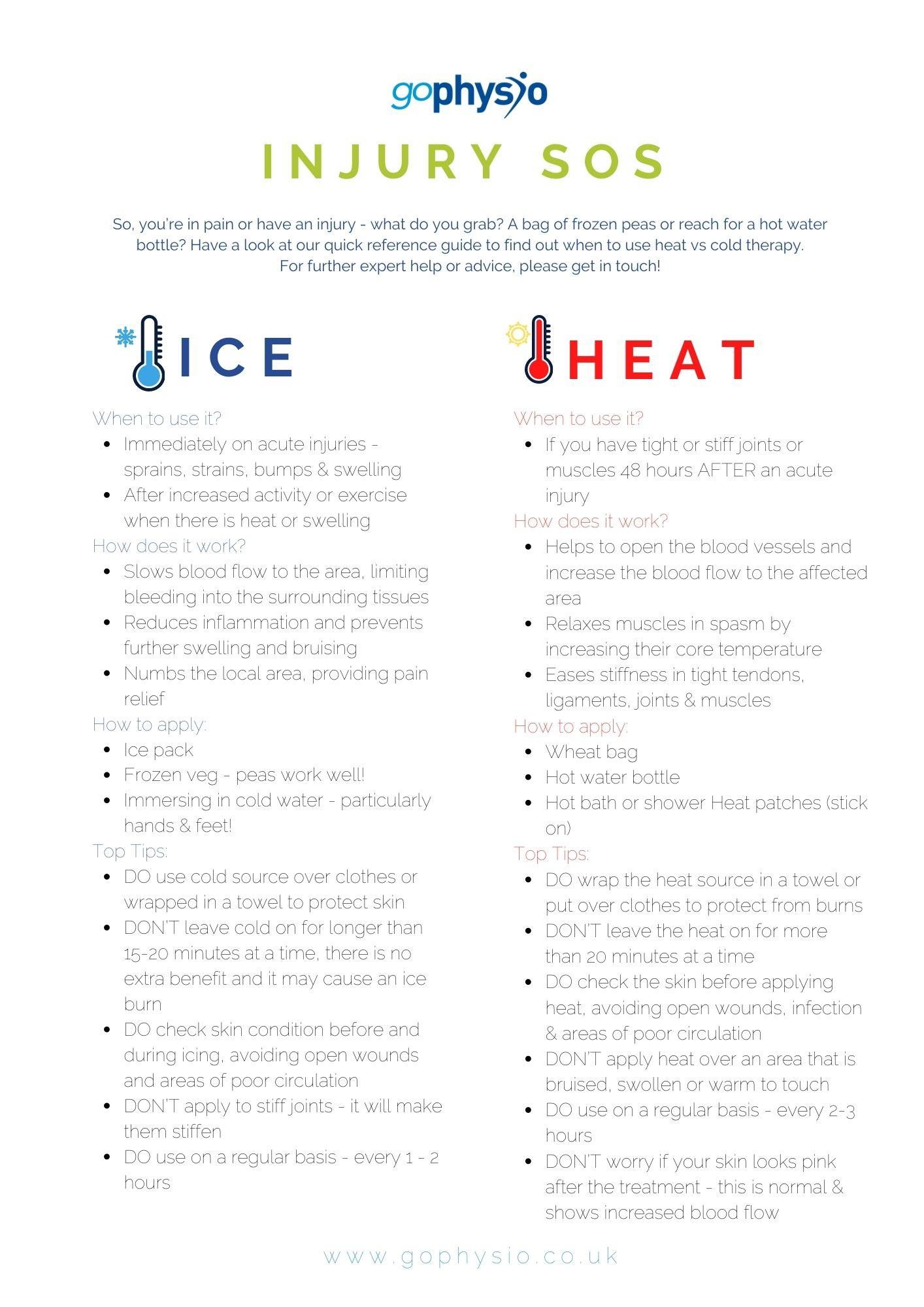 Ice or heat? goPhysio