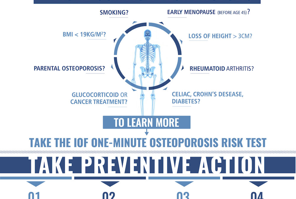 Osteoporosis Signs & How We Can Help