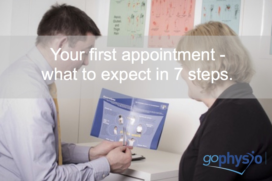 Your first appointment at goPhysio – What to expect