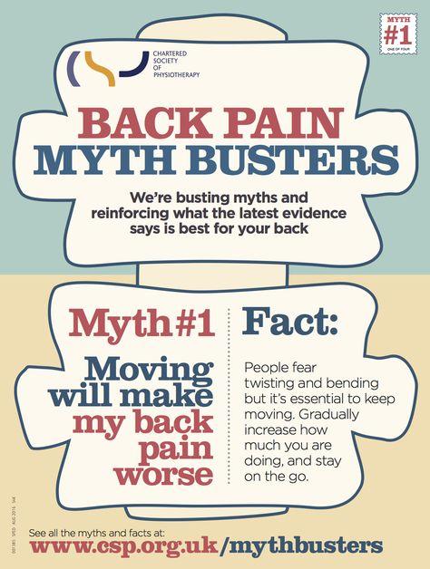 back pain myth 1