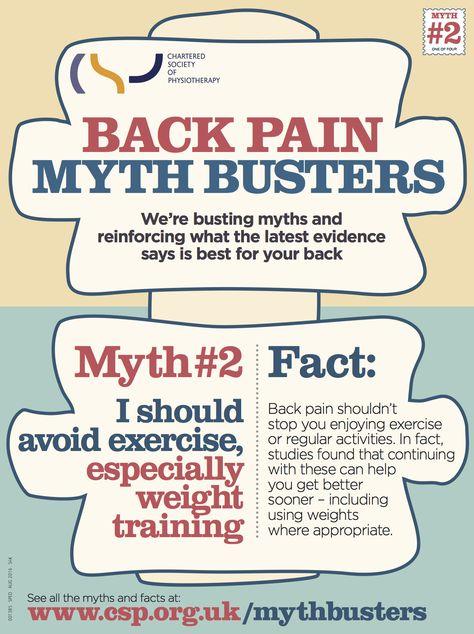Back Pain Myth 2 – I should avoid exercise, especially weight training