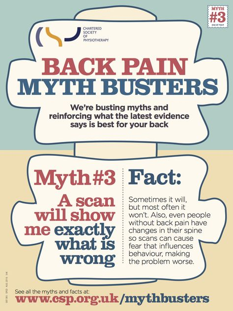 Back Pain Myth 3 – A scan will tell me exactly what's wrong