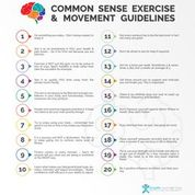 The Common Sense Guide to Exercise & Movement