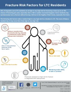 risk factors of breaking bone